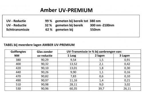 Amber UV Premium folie